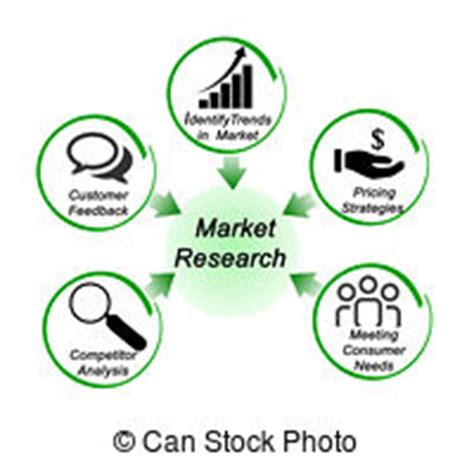 Marketing Research - strategy, examples, manager